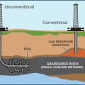 Fracking Bob Scholes graphic